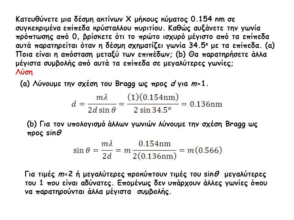 Κατευθύνετε μια δέσμη ακτίνων Χ μήκους κύματος 0.154 nm σε συγκεκριμένα επίπεδα κρύσταλλου πυριτίου.