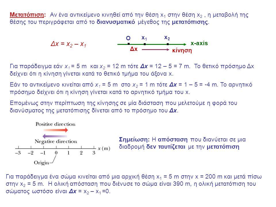 Μετατόπιση: Αν ένα αντικείμενο κινηθεί από την θέση x 1 στην θέση x 2, η μεταβολή της θέσης του περιγράφεται από το διανυσματικό μέγεθος της μετατόπισης.