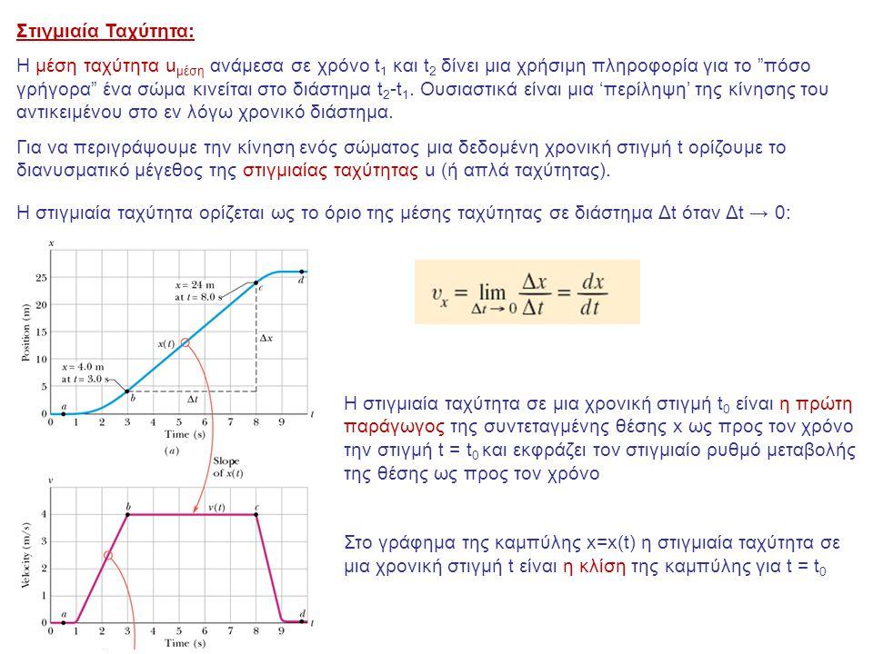 Μέσο μέτρο ταχύτητας, |u| μέσο = S/Δt όπου S η ολική απόσταση (αλγεβρικό μέγεθος) που διένυσε το σώμα σε Δt Μέτρο της μέσης ταχύτητας, |u μέση | = Δx/Δt όπου Δx το μέτρο της ολική μετατόπισης Δx (διανυσματικό μέγεθος) του σώματος σε Δt
