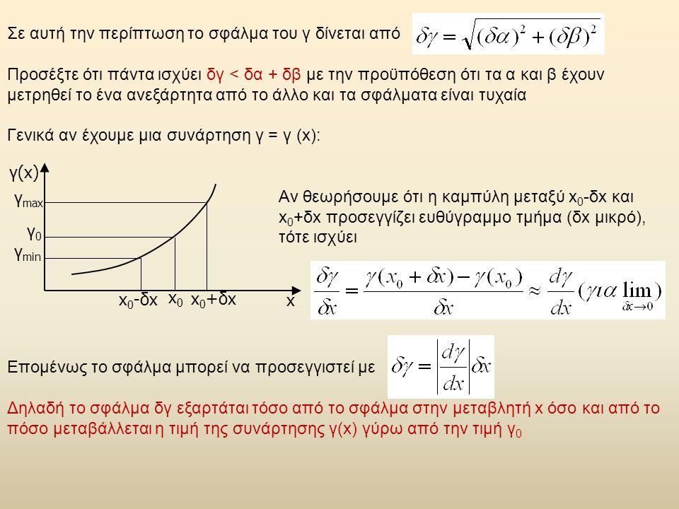 Σε αυτή την περίπτωση το σφάλμα του γ δίνεται από Προσέξτε ότι πάντα ισχύει δγ < δα + δβ με την προϋπόθεση ότι τα α και β έχουν μετρηθεί το ένα ανεξάρτητα από το άλλο και τα σφάλματα είναι τυχαία Γενικά αν έχουμε μια συνάρτηση γ = γ (x): Αν θεωρήσουμε ότι η καμπύλη μεταξύ x 0 -δx και x 0 +δx προσεγγίζει ευθύγραμμο τμήμα (δx μικρό), τότε ισχύει γ(x) x0x0 x 0 +δx x0-δxx0-δx γ0γ0 γ min γ max x Επομένως το σφάλμα μπορεί να προσεγγιστεί με Δηλαδή το σφάλμα δγ εξαρτάται τόσο από το σφάλμα στην μεταβλητή x όσο και από το πόσο μεταβάλλεται η τιμή της συνάρτησης γ(x) γύρω από την τιμή γ 0