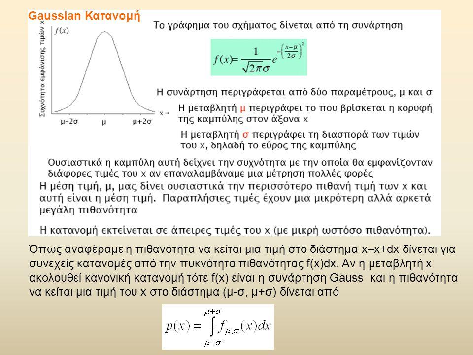 Gaussian Κατανομή Όπως αναφέραμε η πιθανότητα να κείται μια τιμή στο διάστημα x–x+dx δίνεται για συνεχείς κατανομές από την πυκνότητα πιθανότητας f(x)