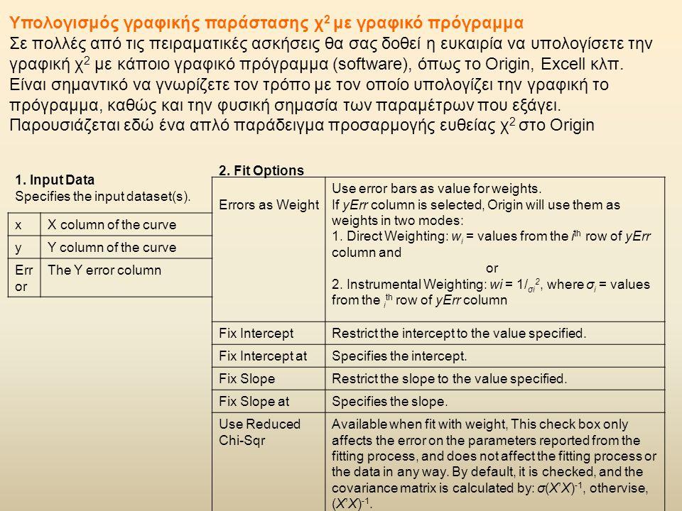 Υπολογισμός γραφικής παράστασης χ 2 με γραφικό πρόγραμμα Σε πολλές από τις πειραματικές ασκήσεις θα σας δοθεί η ευκαιρία να υπολογίσετε την γραφική χ