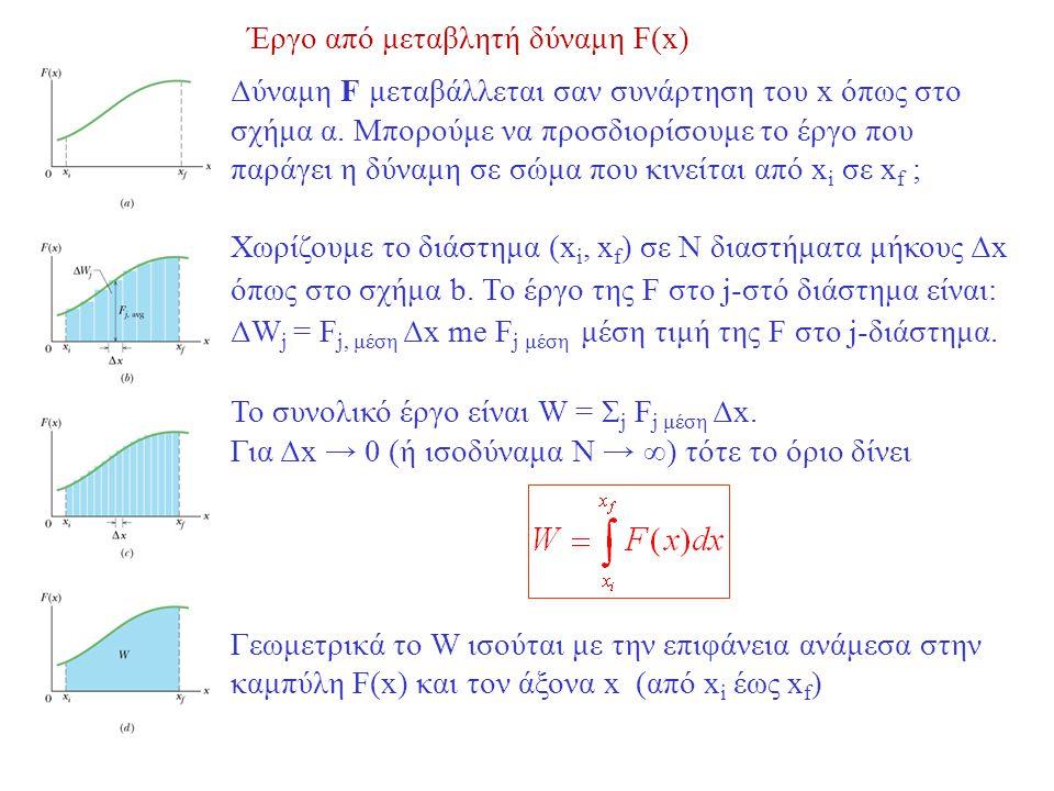 Έργο από μεταβλητή δύναμη F(x) Δύναμη F μεταβάλλεται σαν συνάρτηση του x όπως στο σχήμα α.