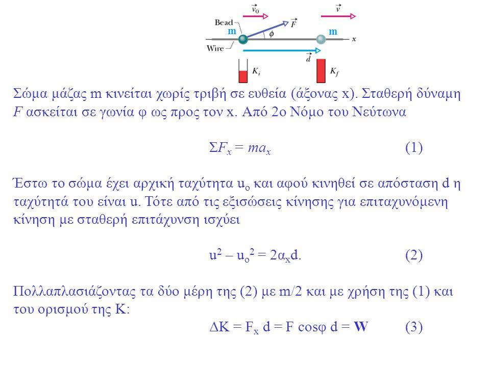 m m Σώμα μάζας m κινείται χωρίς τριβή σε ευθεία (άξονας x).