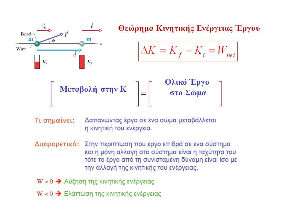 m m Θεώρημα Κινητικής Ενέργειας-Έργου Μεταβολή στην Κ Ολικό Έργο στο Σώμα