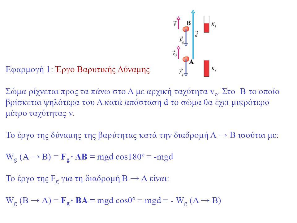 A B Εφαρμογή 1: Έργο Βαρυτικής Δύναμης Σώμα ρίχνεται προς τα πάνω στο Α με αρχική ταχύτητα v o.