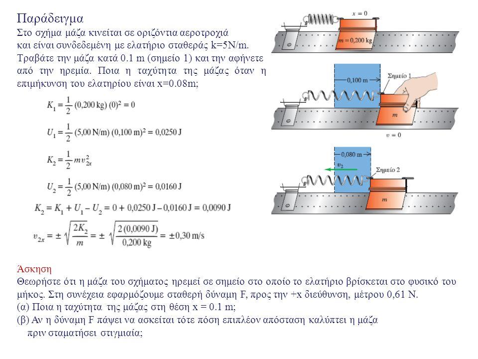 Παράδειγμα Στο σχήμα μάζα κινείται σε οριζόντια αεροτροχιά και είναι συνδεδεμένη με ελατήριο σταθεράς k=5N/m. Τραβάτε την μάζα κατά 0.1 m (σημείο 1) κ