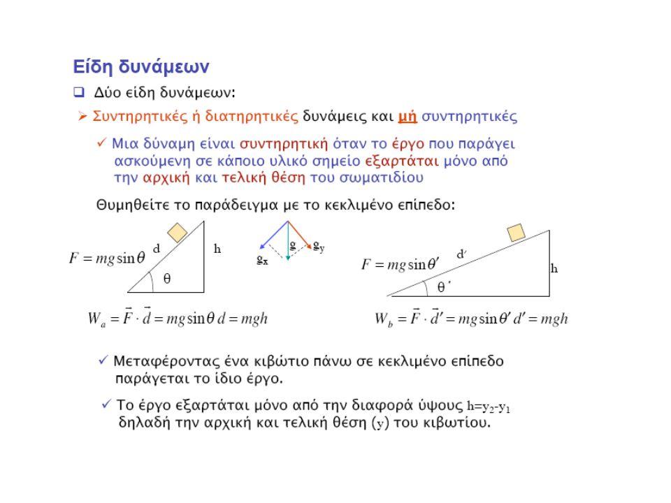 Έστω E μηχ = 4 J.Τα σημεία αναστροφής (E μηχ = U ) είναι τα x 1 και x 5.