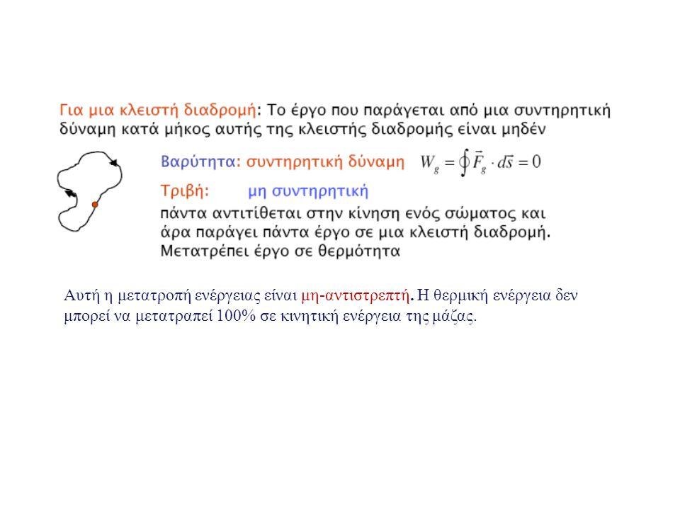 A Bg vovo h vovo Έργο και Δυναμική Ενέργεια: Σώμα μάζας m εκτοξεύεται προς τα πάνω με αρχική ταχύτητα v o.