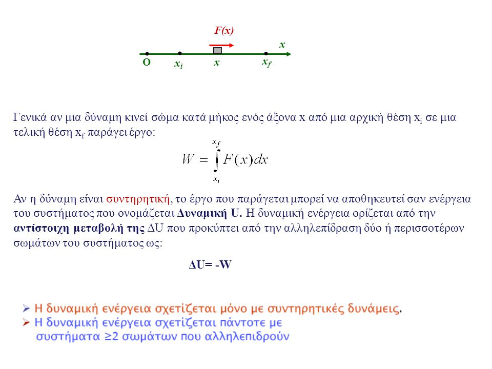 O x... xixi x xfxf F(x) Γενικά αν μια δύναμη κινεί σώμα κατά μήκος ενός άξονα x από μια αρχική θέση x i σε μια τελική θέση x f παράγει έργο: Αν η δύνα