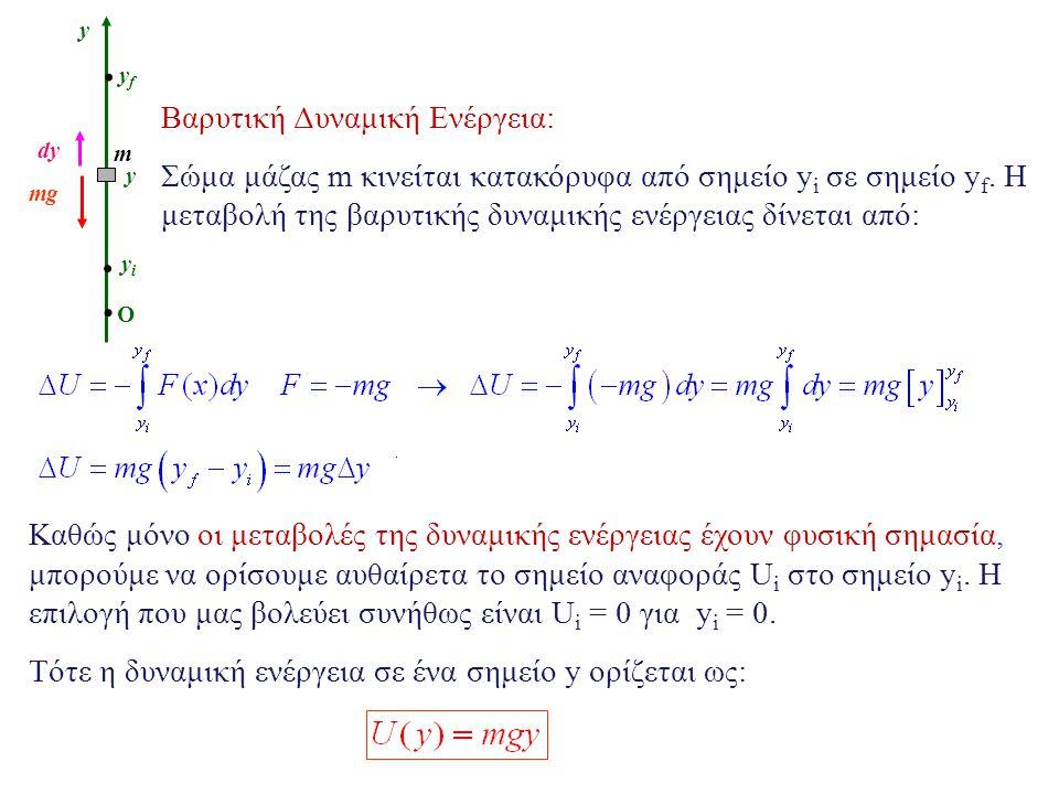 O y... yiyi y yfyf mg dy m Βαρυτική Δυναμική Ενέργεια: Σώμα μάζας m κινείται κατακόρυφα από σημείο y i σε σημείο y f. Η μεταβολή της βαρυτικής δυναμικ