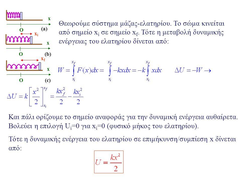 O(b) xixi x O(c) xfxf x O (a) x Θεωρούμε σύστημα μάζας-ελατηρίου. Το σώμα κινείται από σημείο x i σε σημείο x f. Τότε η μεταβολή δυναμικής ενέργειας τ