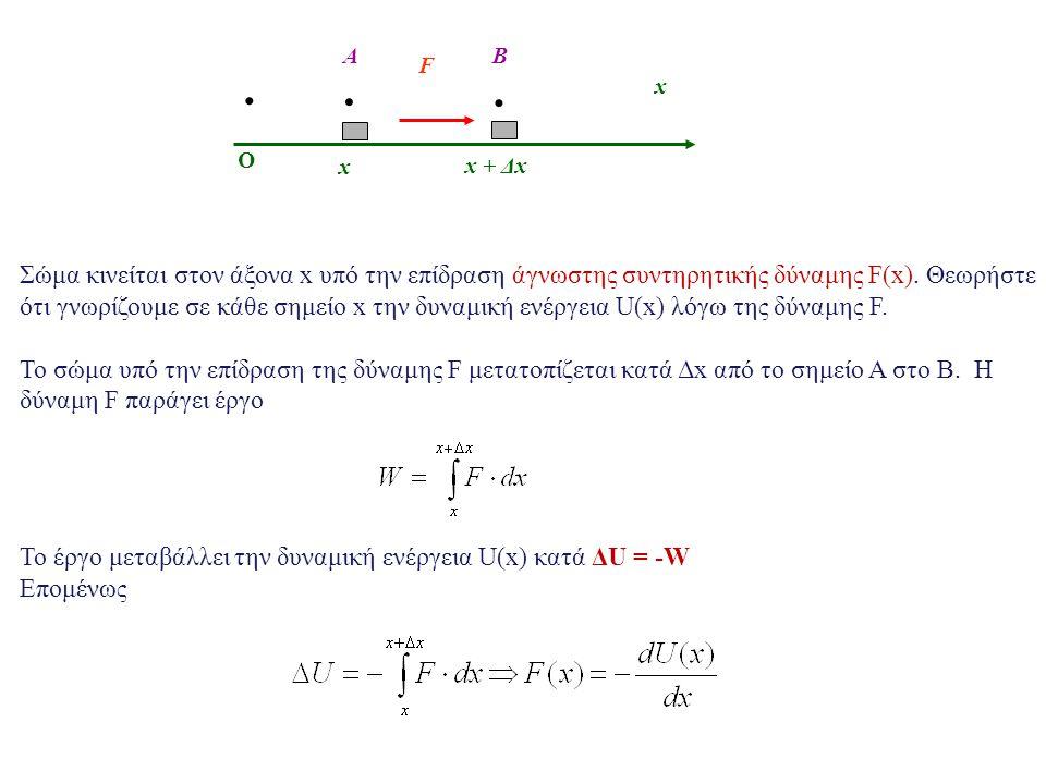 O x... x x + Δx F AB Σώμα κινείται στον άξονα x υπό την επίδραση άγνωστης συντηρητικής δύναμης F(x). Θεωρήστε ότι γνωρίζουμε σε κάθε σημείο x την δυνα