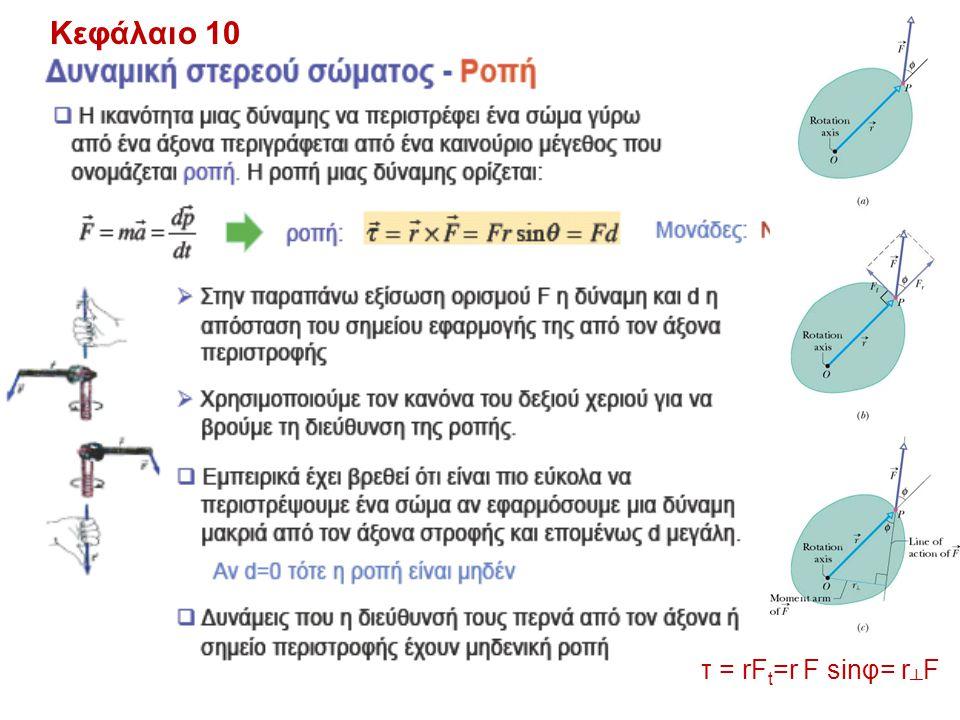 τ = rF t =r F sinφ= r ┴ F Κεφάλαιο 10