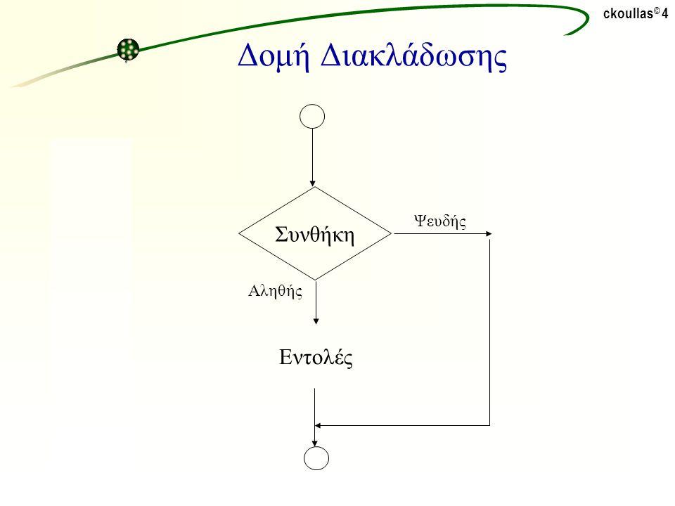 ck©ck© ckoullas © 3 Η Εντολή If … Then Η εντολή αυτή χρησιμοποιείται, όταν ο προγραμματιστής επιθυμεί να εκτελέσει μια ή περισσότερες εντολές του προγ
