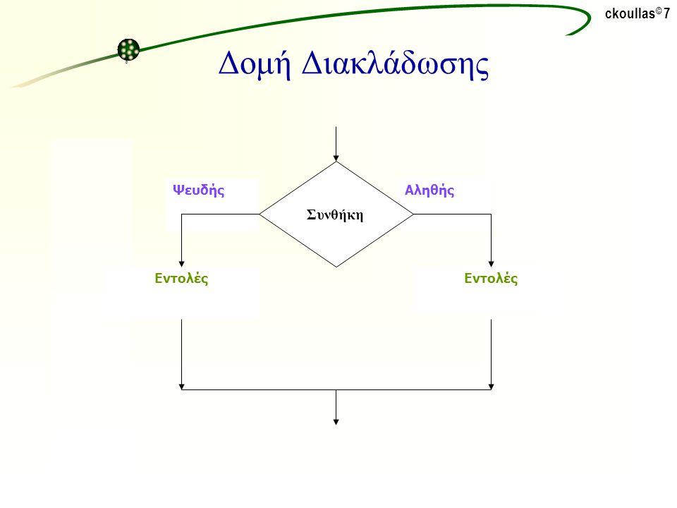 ck©ck© ckoullas © 6 Η Εντολή If … Then … Else Με την εντολή αυτή ο προγραμματιστής δεν ορίζει μόνο τη <Διαδικασία> που ο Η.Υ. θα εκτελέσει στην περίπτ
