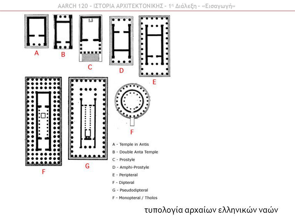 AARCH 120 – ΙΣΤΟΡΙΑ ΑΡΧΙΤΕΚΤΟΝΙΚΗΣ – 1 η Διάλεξη – «Εισαγωγή» τυπολογία αρχαίων ελληνικών ναών