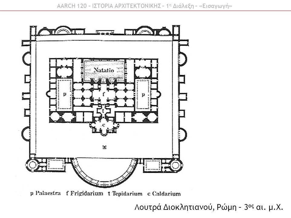 AARCH 120 – ΙΣΤΟΡΙΑ ΑΡΧΙΤΕΚΤΟΝΙΚΗΣ – 1 η Διάλεξη – «Εισαγωγή» Λουτρά Διοκλητιανού, Ρώμη – 3 ος αι. μ.Χ.