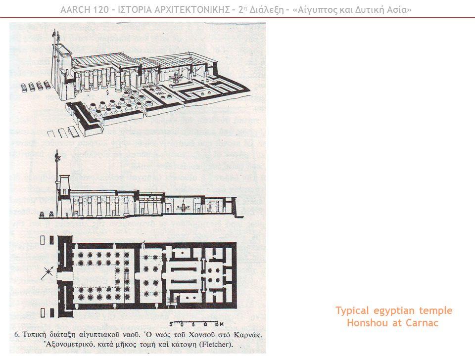 AARCH 120 – ΙΣΤΟΡΙΑ ΑΡΧΙΤΕΚΤΟΝΙΚΗΣ – 2 η Διάλεξη – «Αίγυπτος και Δυτική Ασία» Typical façade of an Egyptian temple - Luxor
