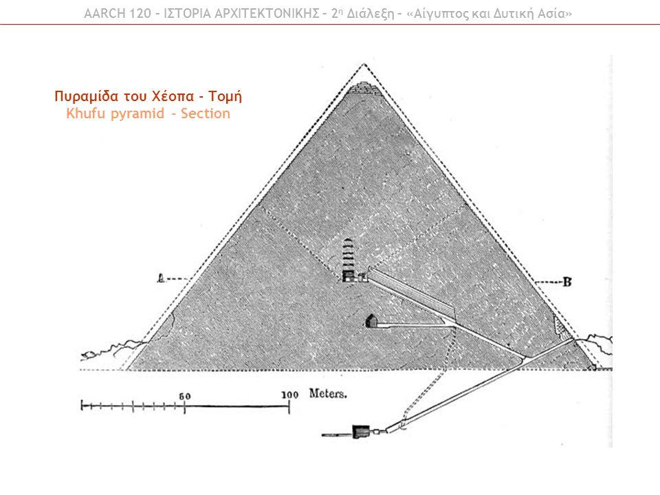 AARCH 120 – ΙΣΤΟΡΙΑ ΑΡΧΙΤΕΚΤΟΝΙΚΗΣ – 2 η Διάλεξη – «Αίγυπτος και Δυτική Ασία» Πυραμίδα του Χέοπα Khufu pyramid