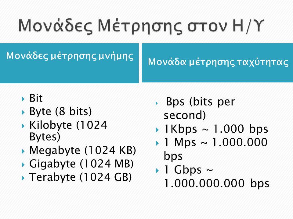 Μονάδες μέτρησης μνήμης Μονάδα μέτρησης ταχύτητας  Bit  Byte (8 bits)  Kilobyte (1024 Bytes)  Megabyte (1024 KB)  Gigabyte (1024 MB)  Terabyte (