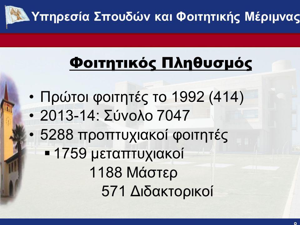 Φοιτητικός Πληθυσμός Πρώτοι φοιτητές το 1992 (414) 2013-14: Σύνολο 7047 5288 προπτυχιακοί φοιτητές  1759 μεταπτυχιακοί 1188 Μάστερ 571 Διδακτορικοί 8 ΥΠΗΡΕΣΙΑ ΣΠΟΥΔΩΝ ΚΑΙ ΦΟΙΤΗΤΙΚΗΣ ΜΕΡΙΜΝΑΣ - www.ucy.ac.cy/fmweb Υπηρεσία Σπουδών και Φοιτητικής Μέριμνας