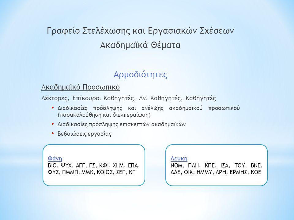 Γραφείο Στελέχωσης και Εργασιακών Σχέσεων Ακαδημαϊκά Θέματα Αρμοδιότητες Ερευνητικό/Διδακτικό Προσωπικό Μεταδιδακτορικοί Ερευνητές, Μεταπτυχιακοί Συνεργάτες, Ερευνητές, Νέοι Ερευνητές, Βοηθοί Ερευνητές, Βοηθοί Ερευνητές (φοιτητές), Ειδικοί Επιστημόνες, Ειδικό Εκπαιδευτικό Προσωπικό Διαδικασίες πρόσληψης, εργοδότησης και αμοιβής ερευνητικού/διδακτικού προσωπικού (παρακολούθηση και διεκπεραίωση) Εργοδότηση ερευνητικού προσωπικού: Εγκύκλιος ΔΔΟ 49/2009 http://www.ucy.ac.cy/goto/adfi/el-GR/egkyklioi.aspx Επιπλέον Απολαβές: α) Συμβουλευτικές υπηρεσίες (52% επί του μισθού) β) Συμμετοχή σε ερευνητικές δραστηριότητες/ερευνητικά προγράμματα (58% επί του μισθού) (Κανονισμοί Ακαδημαϊκού προσωπικού, παράγραφοι 4.8.2 και 4.8.3) Επιπλέον απολαβές: Εγκύκλιος ΔΔΟ 84/2010 http://www.ucy.ac.cy/goto/adfi/el-GR/egkyklioi.aspx Βεβαιώσεις εργασίας