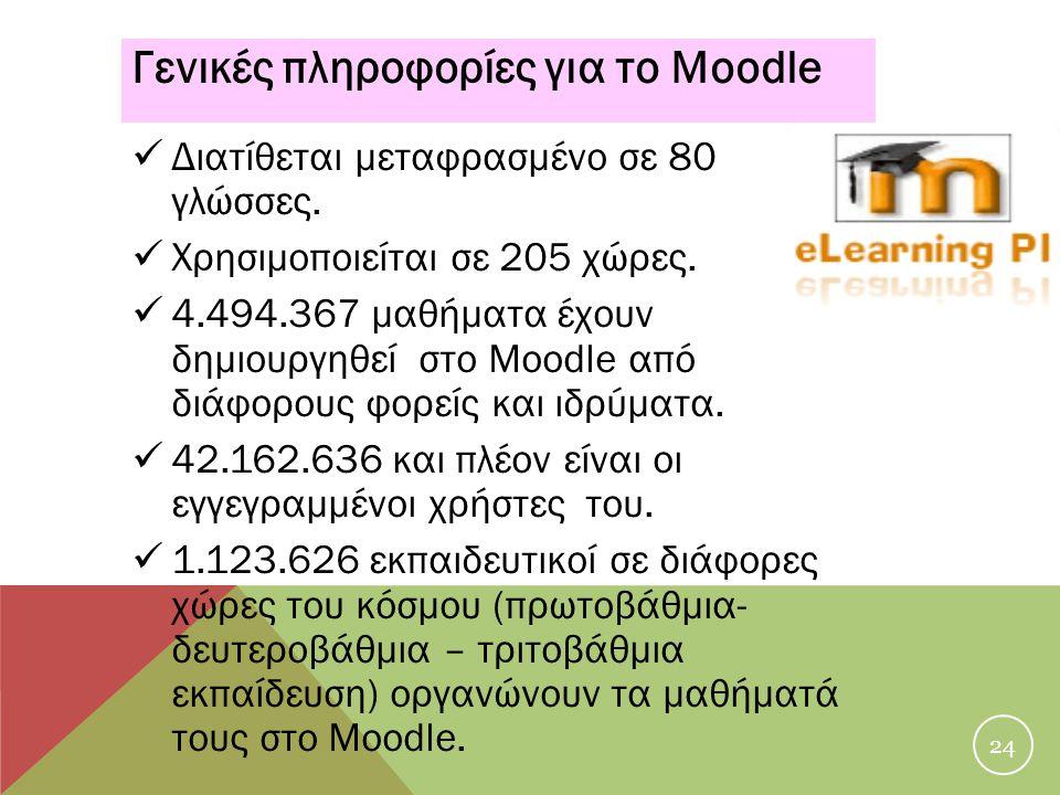24 Γενικές πληροφορίες για το Moodle Διατίθεται μεταφρασμένο σε 80 γλώσσες. Χρησιμοποιείται σε 205 χώρες. 4.494.367 μαθήματα έχουν δημιουργηθεί στο Mo