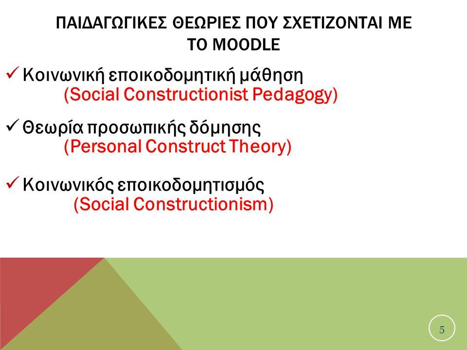 ΠΑΙΔΑΓΩΓΙΚΕΣ ΘΕΩΡΙΕΣ ΠΟΥ ΣΧΕΤΙΖΟΝΤΑΙ ΜΕ ΤΟ MOODLE 5 Κοινωνική εποικοδομητική μάθηση (Social Constructionist Pedagogy) Θεωρία προσωπικής δόμησης (Perso