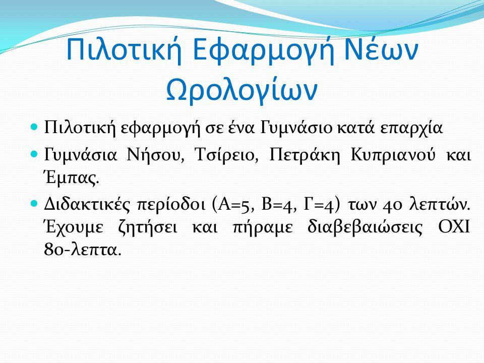 Πιλοτική Εφαρμογή Νέων Ωρολογίων Πιλοτική εφαρμογή σε ένα Γυμνάσιο κατά επαρχία Γυμνάσια Νήσου, Τσίρειο, Πετράκη Κυπριανού και Έμπας. Διδακτικές περίο