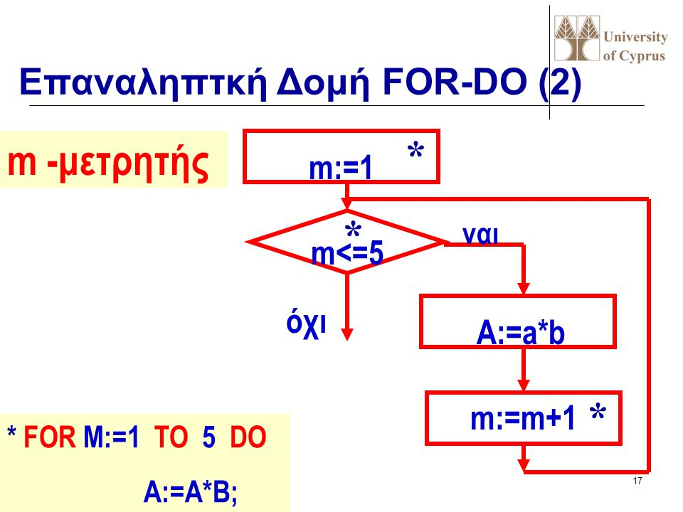 17 m:=1 m<=5 A:=a*b m:=m+1 m -μετρητής * FOR M:=1 TO 5 DO A:=A*B; * * * ναι όχι Επαναληπτκή Δομή FOR-DO (2)