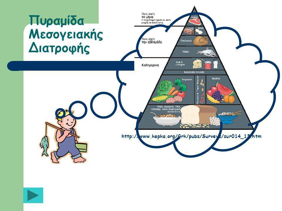 Χαρακτηριστικά Μεσογειακής Διατροφής 1. Χρησιμοποίηση ελαιολάδου 2. Μεγάλη κατανάλωση λαχανικών 3. Μεγάλη κατανάλωση φρούτων 4. Μεγάλη κατανάλωση δημη