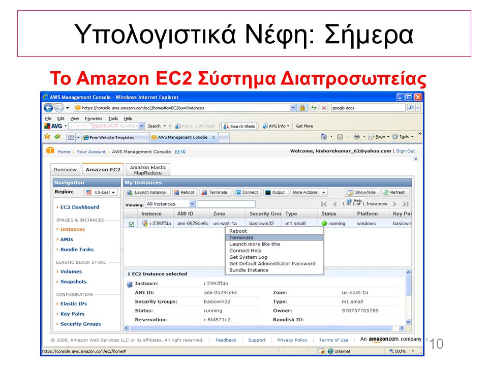 Dagstuhl Seminar 10042, Demetris Zeinalipour, University of Cyprus, 26/1/2010 Δημήτρης Ζεϊναλιπούρ, Πανεπιστήμιο Κύπρου, HDMS'10 Υπολογιστικά Νέφη: Σήμερα To Amazon EC2 Σύστημα Διαπροσωπείας