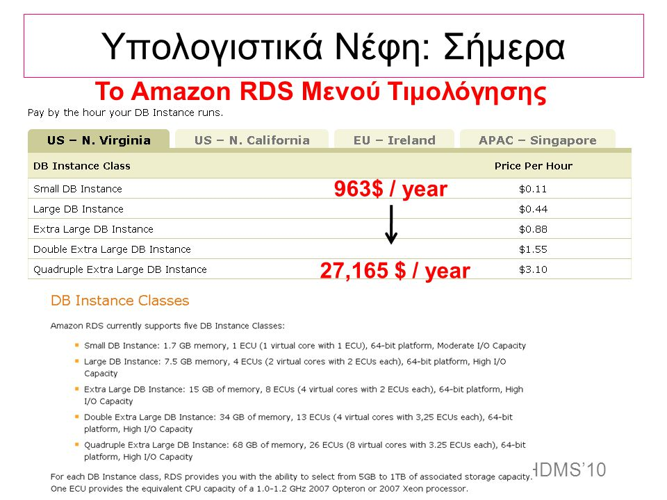 Dagstuhl Seminar 10042, Demetris Zeinalipour, University of Cyprus, 26/1/2010 Δημήτρης Ζεϊναλιπούρ, Πανεπιστήμιο Κύπρου, HDMS'10 Υπολογιστικά Νέφη: Σήμερα To Amazon RDS Μενού Τιμολόγησης 963$ / year 27,165 $ / year