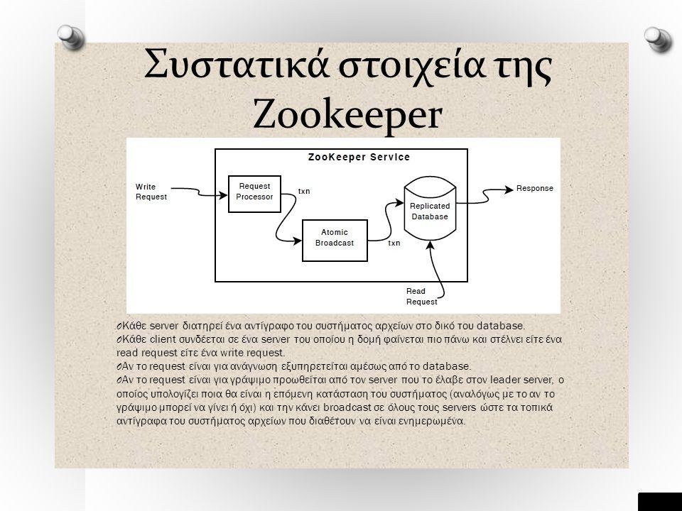 Συστατικά στοιχεία της Zookeeper O Κάθε server διατηρεί ένα αντίγραφο του συστήματος αρχείων στο δικό του database.