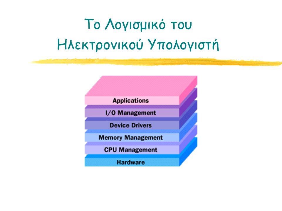 Περιεχόμενα zΟρισμός Λογισμικού zΚατηγορίες yΛογισμικό Συστήματος yΛογισμικό Εφαρμογών