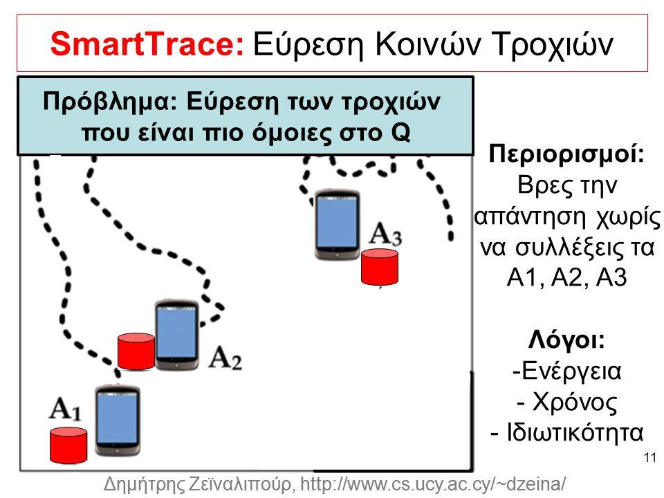 Dagstuhl Seminar 10042, Demetris Zeinalipour, University of Cyprus, 26/1/2010 Δημήτρης Ζεϊναλιπούρ, http://www.cs.ucy.ac.cy/~dzeina/ Πρόβλημα: Εύρεση των τροχιών που είναι πιο όμοιες στο Q SmartTrace: Εύρεση Κοινών Τροχιών 11 Περιορισμοί: Βρες την απάντηση χωρίς να συλλέξεις τα Α1, Α2, Α3 Λόγοι: -Ενέργεια - Χρόνος - Ιδιωτικότητα