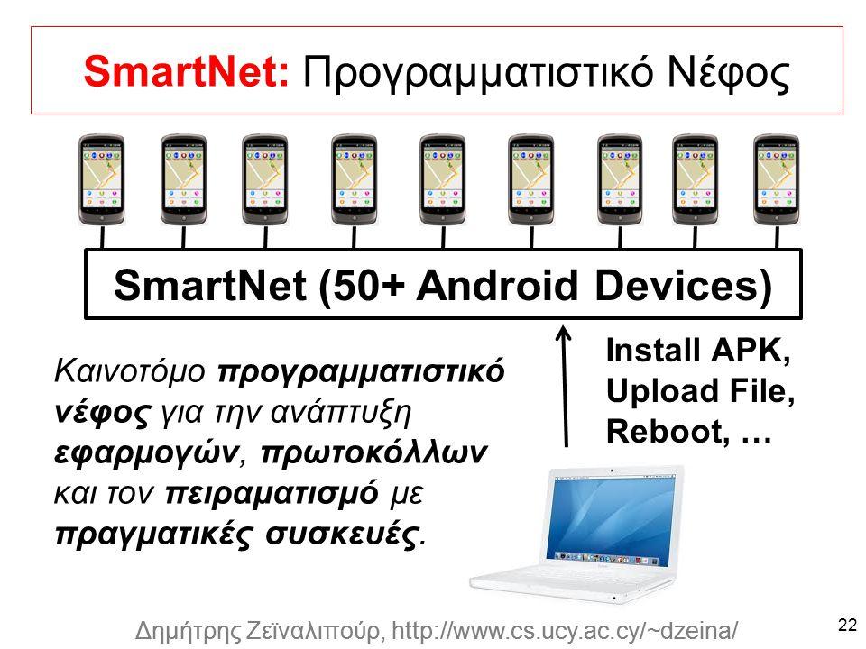 Dagstuhl Seminar 10042, Demetris Zeinalipour, University of Cyprus, 26/1/2010 Δημήτρης Ζεϊναλιπούρ, http://www.cs.ucy.ac.cy/~dzeina/ SmartNet: Προγραμματιστικό Νέφος 22 SmartNet (50+ Android Devices) Install APK, Upload File, Reboot, … Καινοτόμο προγραμματιστικό νέφος για την ανάπτυξη εφαρμογών, πρωτοκόλλων και τον πειραματισμό με πραγματικές συσκευές.