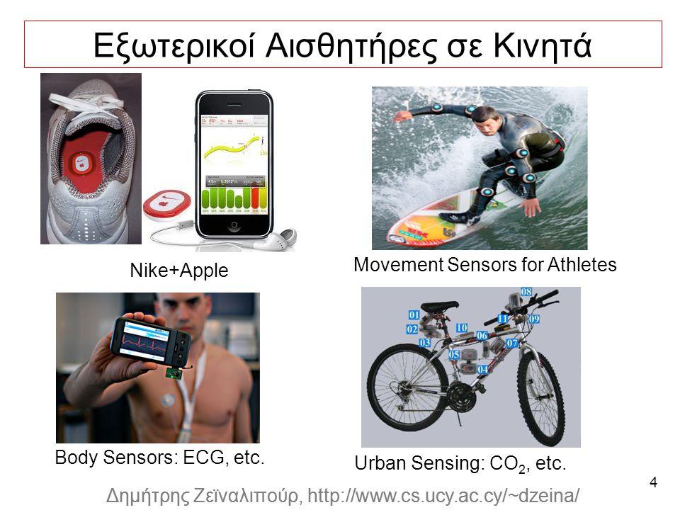 Dagstuhl Seminar 10042, Demetris Zeinalipour, University of Cyprus, 26/1/2010 Δημήτρης Ζεϊναλιπούρ, http://www.cs.ucy.ac.cy/~dzeina/ Εξωτερικοί Αισθητήρες σε Κινητά Nike+Apple Body Sensors: ECG, etc.