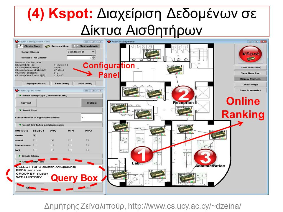 Dagstuhl Seminar 10042, Demetris Zeinalipour, University of Cyprus, 26/1/2010 Δημήτρης Ζεϊναλιπούρ, http://www.cs.ucy.ac.cy/~dzeina/ (4) Kspot: Διαχείριση Δεδομένων σε Δίκτυα Αισθητήρων Query Box Online Ranking Configuration Panel