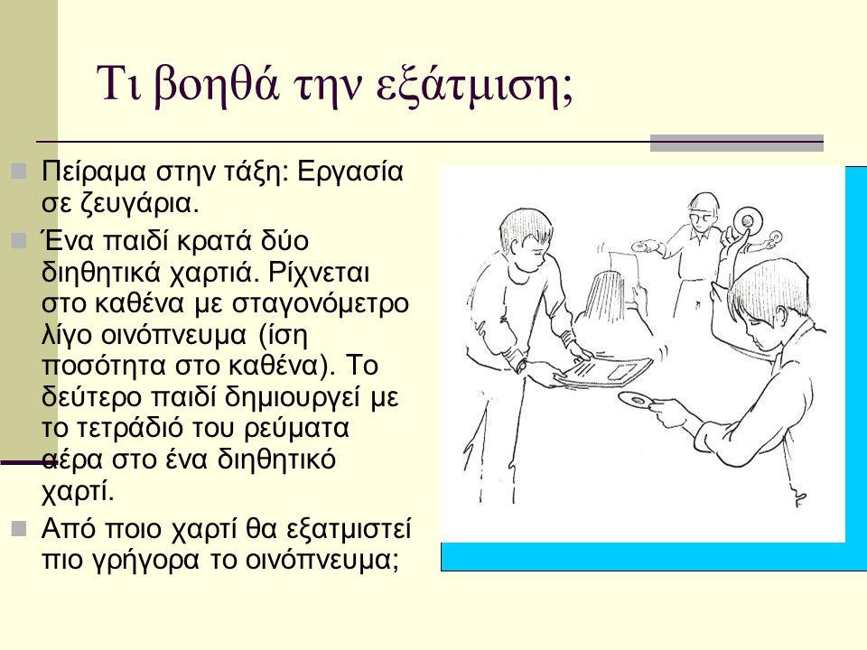 Τι βοηθά την εξάτμιση; Πείραμα στην τάξη: Εργασία σε ζευγάρια. Ένα παιδί κρατά δύο διηθητικά χαρτιά. Ρίχνεται στο καθένα με σταγονόμετρο λίγο οινόπνευ