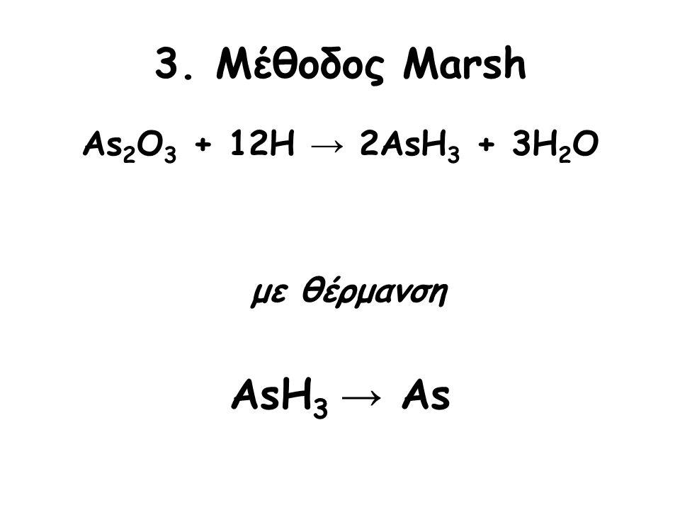 3. Μέθοδος Marsh As 2 O 3 + 12H → 2AsH 3 + 3H 2 O με θέρμανση AsH 3 → As