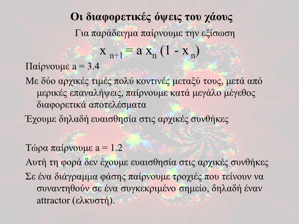 Για παράδειγμα παίρνουμε την εξίσωση x n+1 = a x n (1 - x n ) Παίρνουμε a = 3.4 Με δύο αρχικές τιμές πολύ κοντινές μεταξύ τους, μετά από μερικές επανα