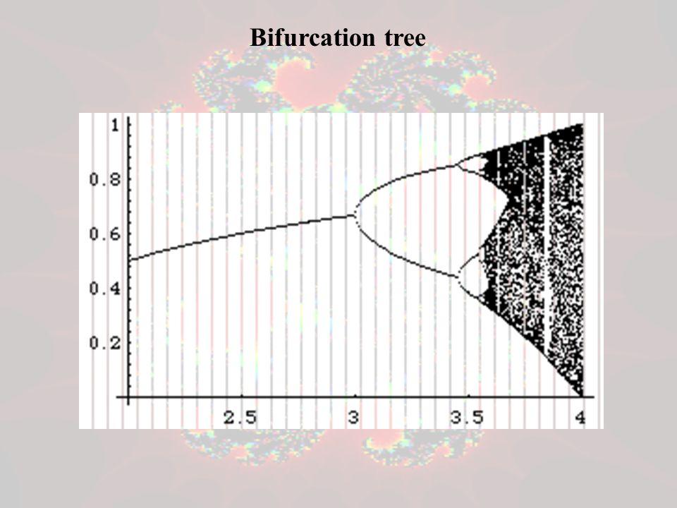 Bifurcation tree