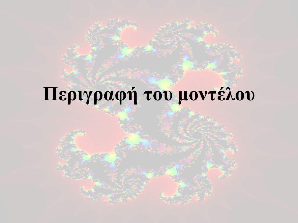  Φυσική, επιστήμη των υλικών, πολυμερή, gels, γυαλιά  Μηχανολογία, ηλεκτρικά και μαγνητικά πεδία, ηλεκτρικά κυκλώματα  Χημεία, συμπεριφορές υγρών και αερίων, χημικές αντιδράσεις  Γεωλογία, κρύσταλλοι, σταλακτίτες και σταλαγμίτες  Οικονομία, θεωρία του Μάλθους, χρηματιστήριο  Αστρονομία, τροχιές πλανητών, μελέτη γαλαξιών  Μετεωρολογία, πρόβλεψη καιρού, αλληλοσυσχετισμός φαινομένων  Ψυχολογία, συμπεριφορές μαζών, ψυχωτικές συμπεριφορές  Θρησκεία, Θιβετιανή Μάνταλα και Εβραϊκή Καμπάλα  Τέχνη, ζωγραφική και μουσική Τομείς που χρησιμοποιούν την θεωρία του χάους και των fractals