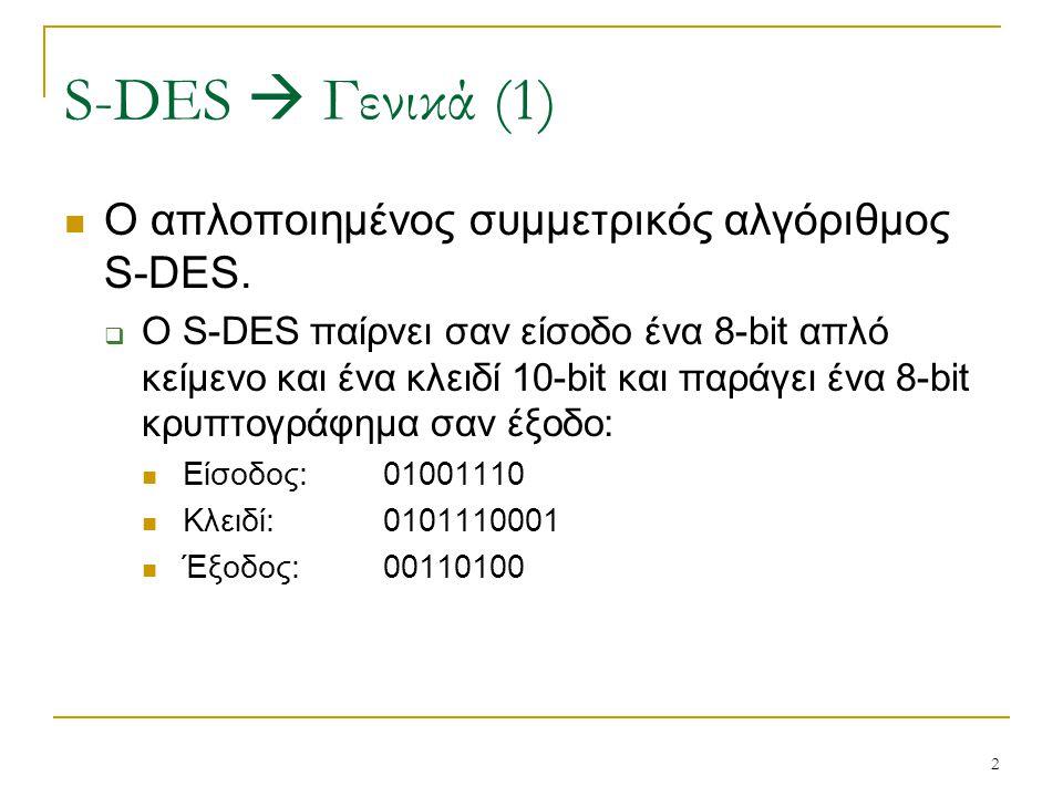 2 Ο απλοποιημένος συμμετρικός αλγόριθμος S-DES.  Ο S-DES παίρνει σαν είσοδο ένα 8-bit απλό κείμενο και ένα κλειδί 10-bit και παράγει ένα 8-bit κρυπτο