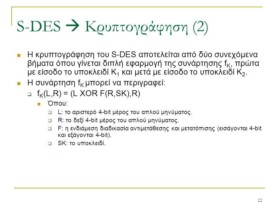 22 Η κρυπτογράφηση του S-DES αποτελείται από δύο συνεχόμενα βήματα όπου γίνεται διπλή εφαρμογή της συνάρτησης f K, πρώτα με είσοδο το υποκλειδί Κ 1 κα