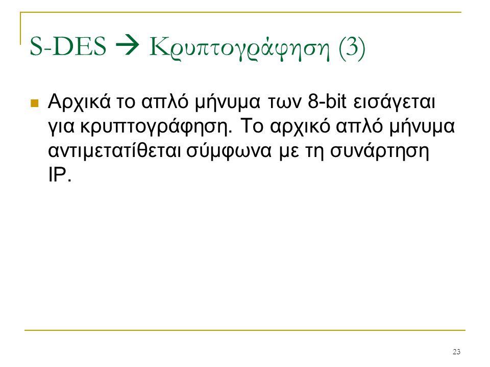 23 Αρχικά το απλό μήνυμα των 8-bit εισάγεται για κρυπτογράφηση. Το αρχικό απλό μήνυμα αντιμετατίθεται σύμφωνα με τη συνάρτηση IP. S-DES  Κρυπτογράφησ