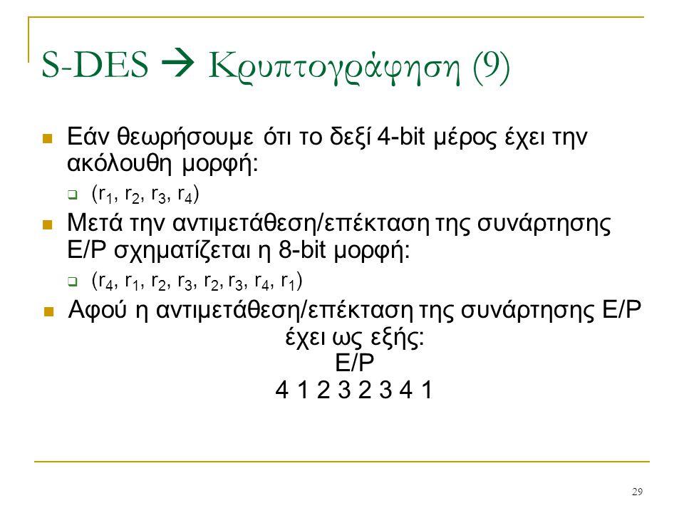 29 Εάν θεωρήσουμε ότι το δεξί 4-bit μέρος έχει την ακόλουθη μορφή:  (r 1, r 2, r 3, r 4 ) Μετά την αντιμετάθεση/επέκταση της συνάρτησης E/P σχηματίζε