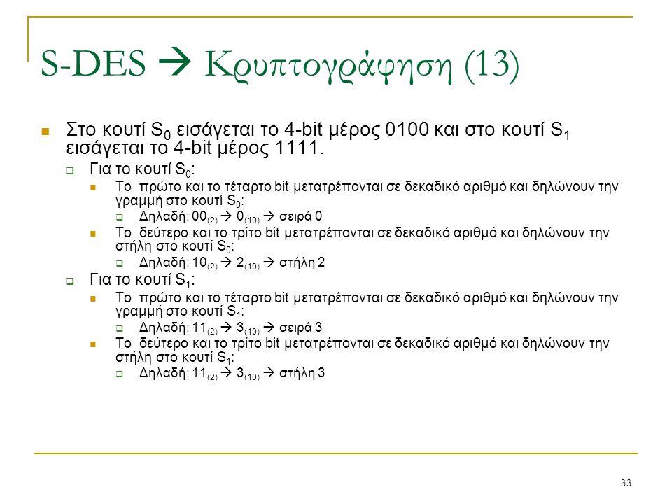 33 Στο κουτί S 0 εισάγεται το 4-bit μέρος 0100 και στο κουτί S 1 εισάγεται το 4-bit μέρος 1111.  Για το κουτί S 0 : Το πρώτο και το τέταρτο bit μετατ